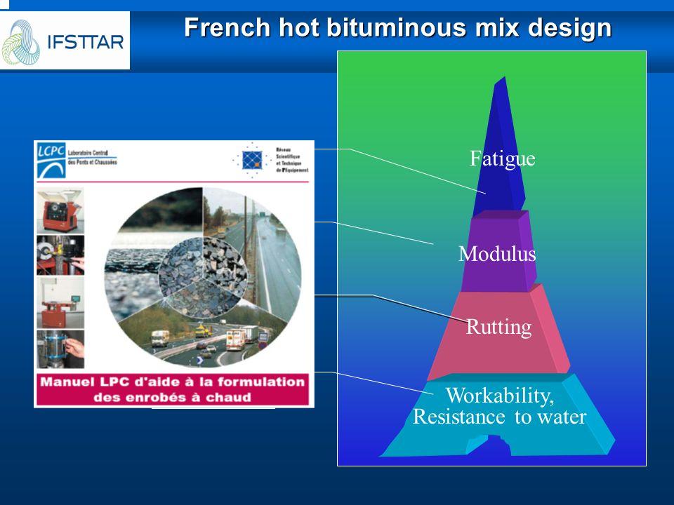 Level 1 Workability, Resistance to water Level 2 Level 3 Level 4 Rutting Modulus Fatigue French hot bituminous mix design