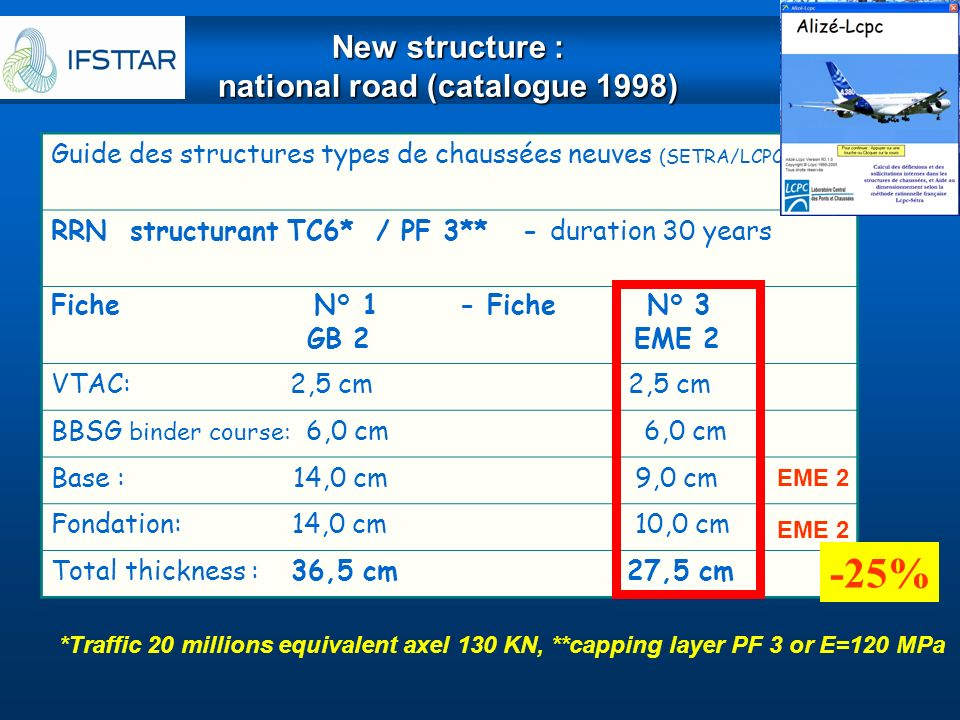New structure : national road (catalogue 1998) Guide des structures types de chaussées neuves (SETRA/LCPC 1998) RRN structurant TC6* / PF 3** - durati