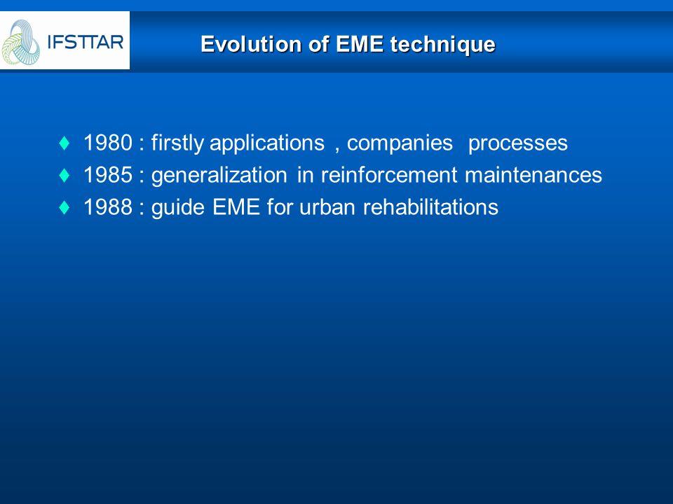 fundamentalempirical EME : main performances