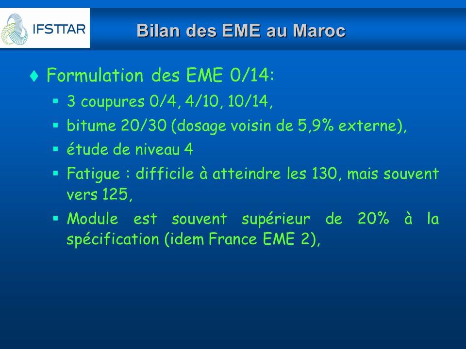 Bilan des EME au Maroc Formulation des EME 0/14: 3 coupures 0/4, 4/10, 10/14, bitume 20/30 (dosage voisin de 5,9% externe), étude de niveau 4 Fatigue
