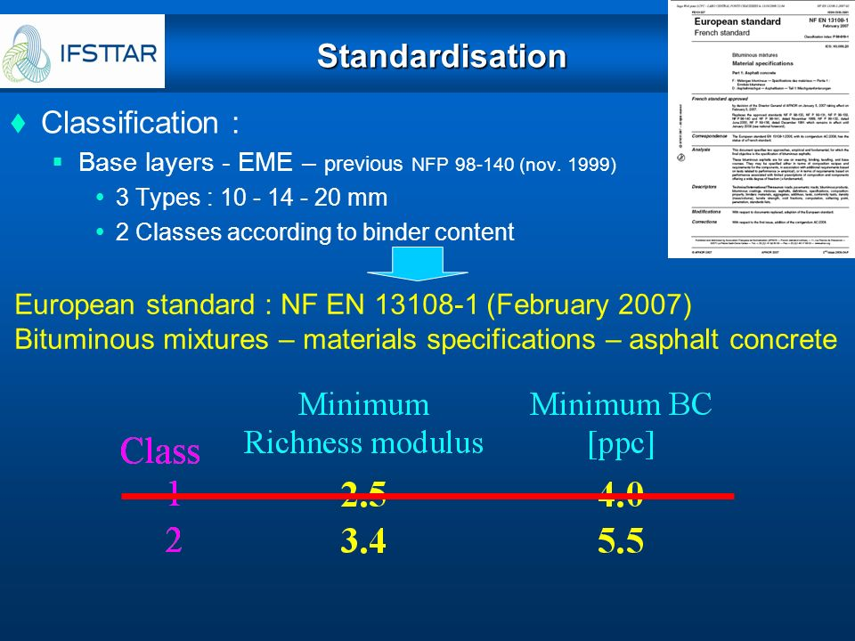 Standardisation Classification : Base layers - EME – previous NFP 98-140 (nov. 1999) 3 Types : 10 - 14 - 20 mm 2 Classes according to binder content E