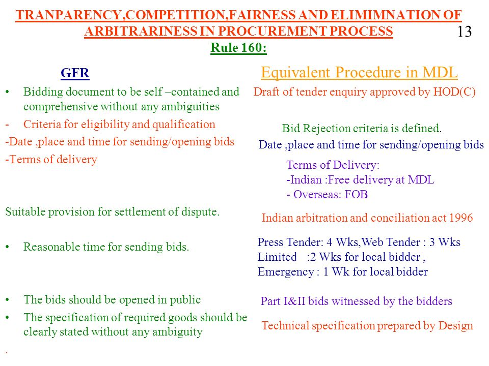 TRANPARENCY,COMPETITION,FAIRNESS AND ELIMIMNATION OF ARBITRARINESS IN PROCUREMENT PROCESS Rule 160: Bidding document to be self –contained and compreh