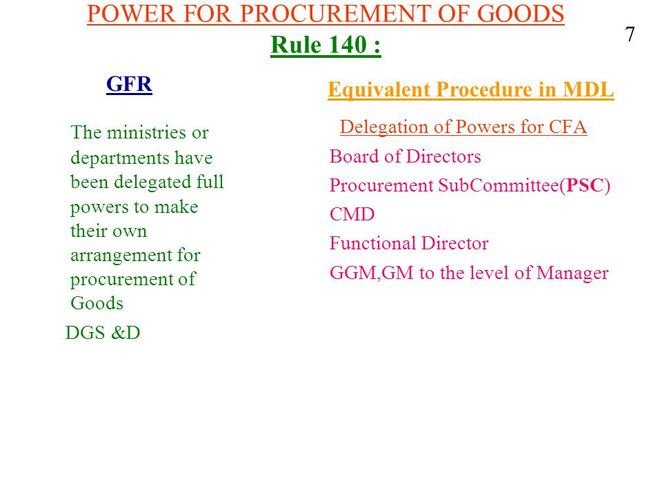 POWER FOR PROCUREMENT OF GOODS Rule 140 : The ministries or departments have been delegated full powers to make their own arrangement for procurement