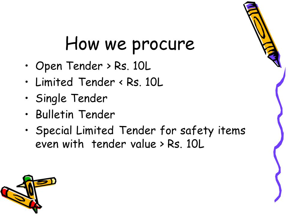How we procure Open Tender > Rs. 10L Limited Tender < Rs. 10L Single Tender Bulletin Tender Special Limited Tender for safety items even with tender v