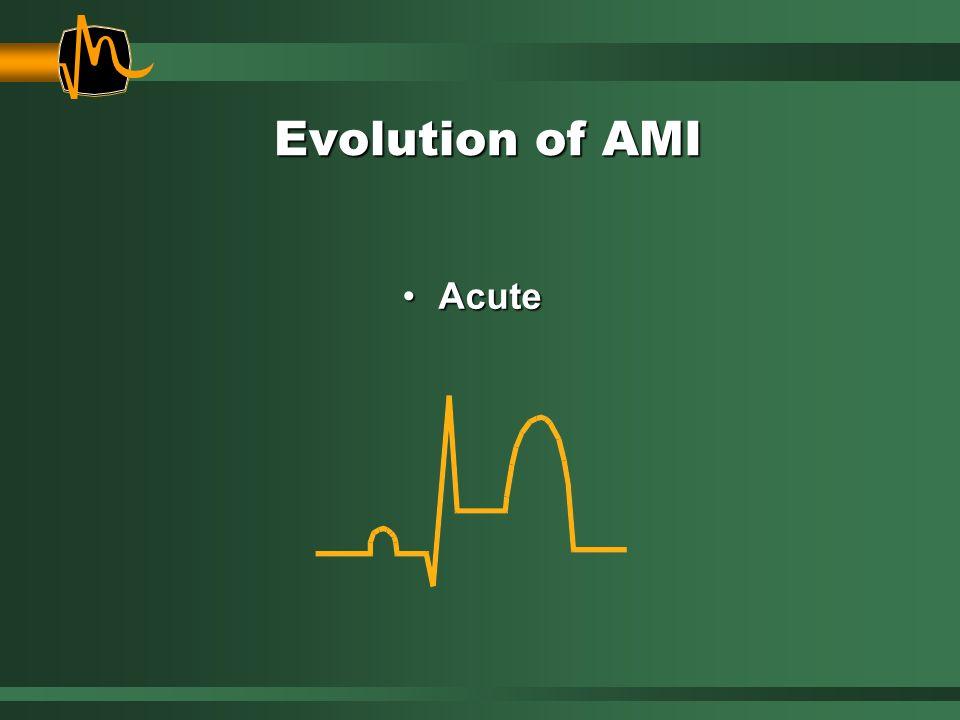 Evolution of AMI AcuteAcute