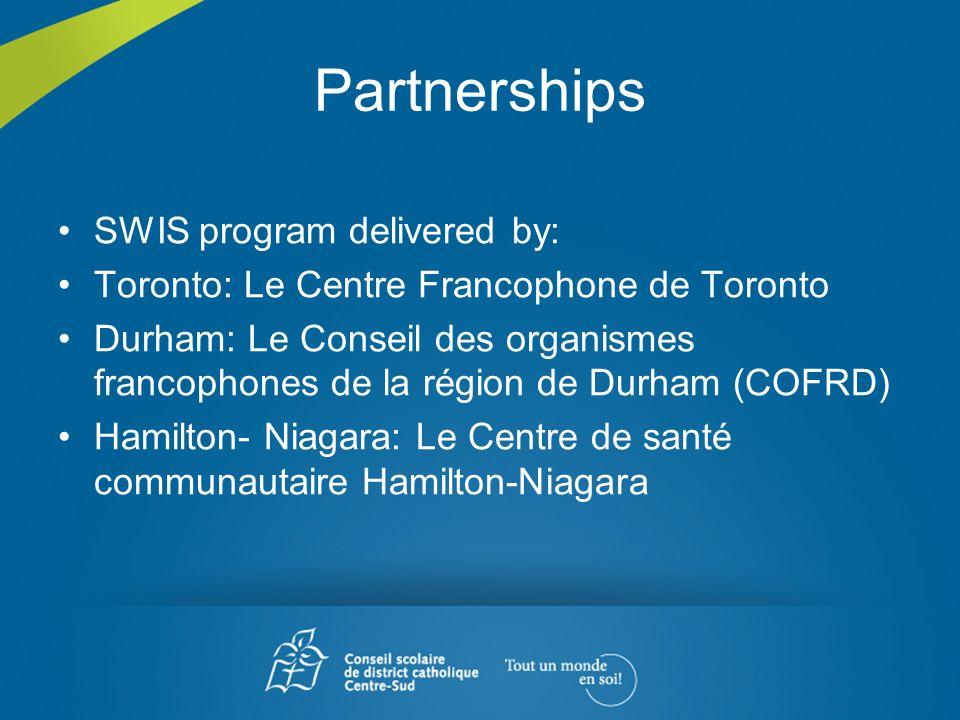 Partnerships SWIS program delivered by: Toronto: Le Centre Francophone de Toronto Durham: Le Conseil des organismes francophones de la région de Durham (COFRD) Hamilton- Niagara: Le Centre de santé communautaire Hamilton-Niagara