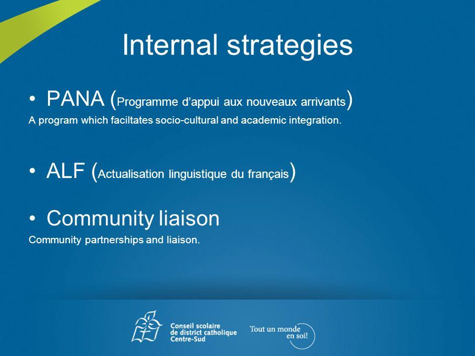 Internal strategies PANA ( Programme dappui aux nouveaux arrivants ) A program which faciltates socio-cultural and academic integration.