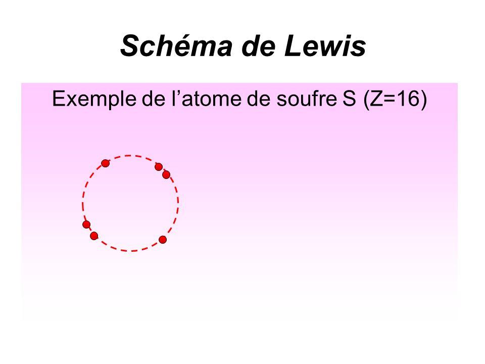 Schéma de Lewis Exemple de latome de soufre S (Z=16) (K) 2 (L) 8 (M) 6 Couche externe uniquement