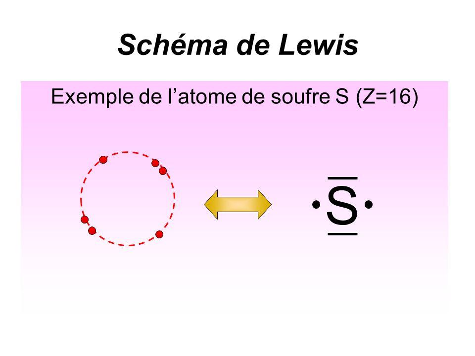 Schéma de Lewis Exemple de latome de soufre S (Z=16) 6 électrons : 2 doublets + 2 électrons célibataires