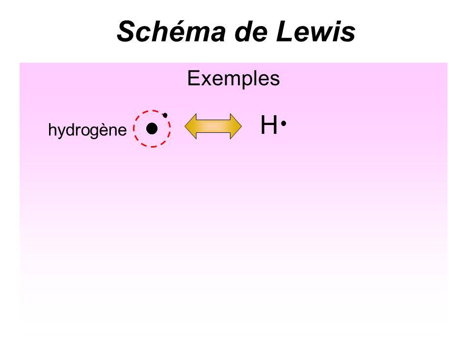 Schéma de Lewis Exemples hydrogène