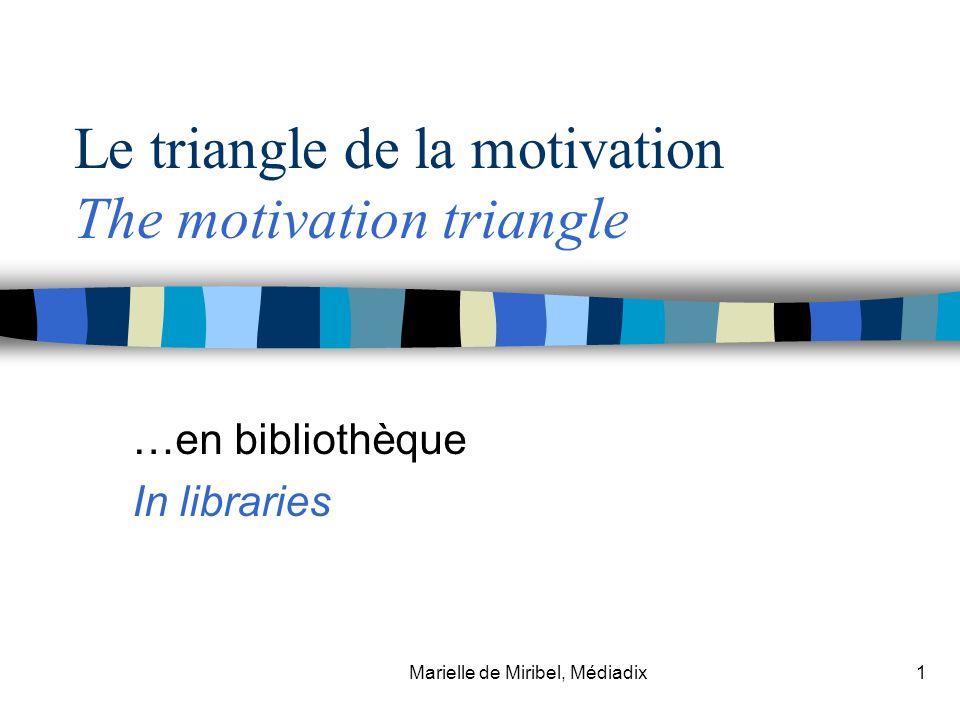 Marielle de Miribel, Médiadix1 Le triangle de la motivation The motivation triangle …en bibliothèque In libraries