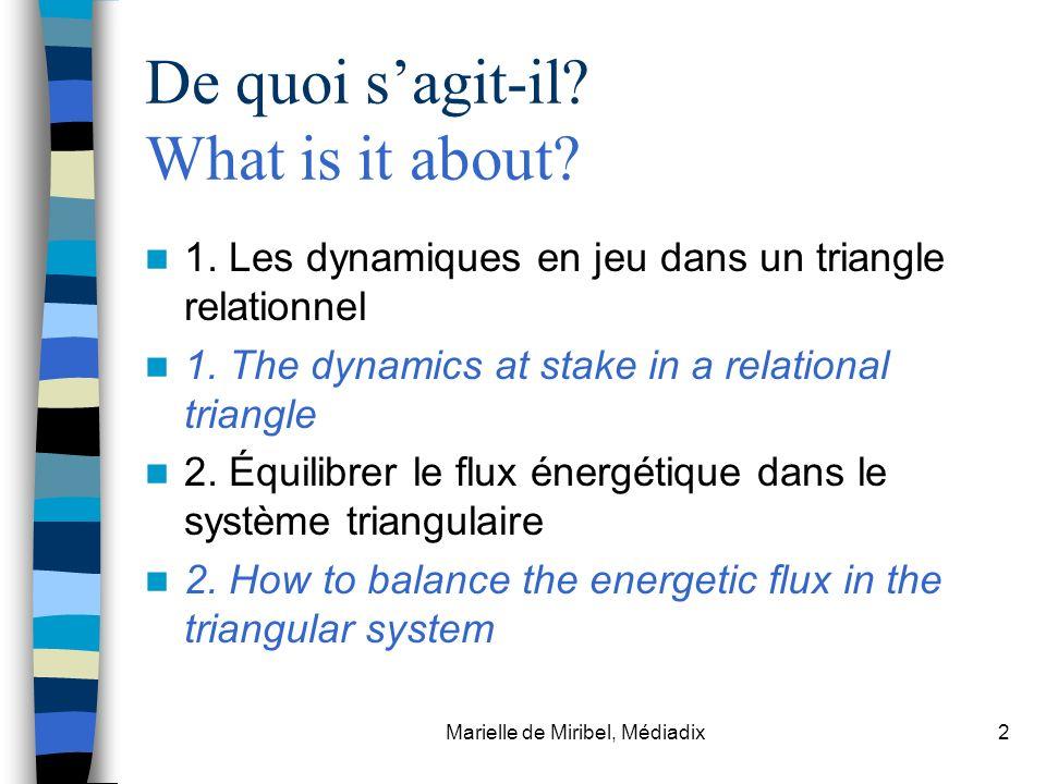 Marielle de Miribel, Médiadix2 De quoi sagit-il? What is it about? 1. Les dynamiques en jeu dans un triangle relationnel 1. The dynamics at stake in a