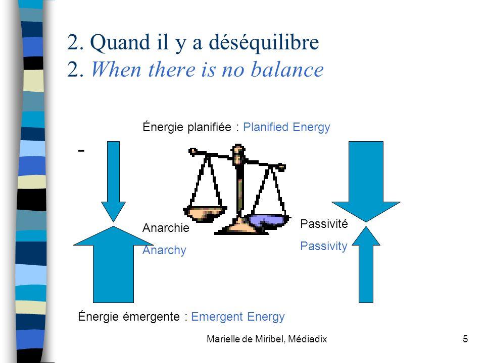 Marielle de Miribel, Médiadix5 2. Quand il y a déséquilibre 2. When there is no balance - Énergie planifiée : Planified Energy Énergie émergente : Eme