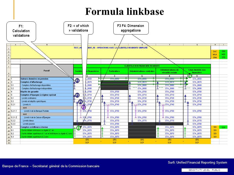 SENSITIVITY LEVEL : PUBLIC Surfi: Unified Financial Reporting System Banque de France – Secrétariat général de la Commission bancaire Formula linkbase
