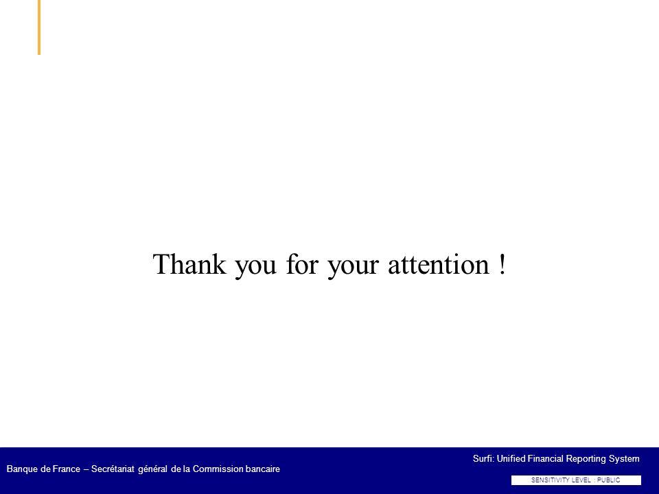SENSITIVITY LEVEL : PUBLIC Surfi: Unified Financial Reporting System Banque de France – Secrétariat général de la Commission bancaire Thank you for yo