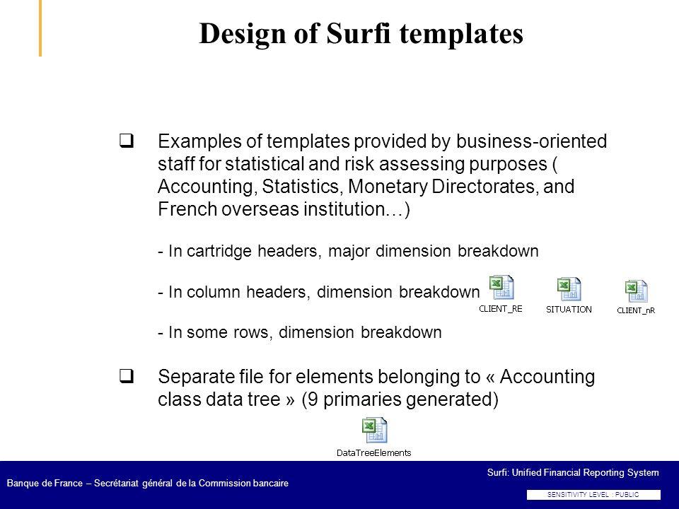 Surfi: Unified Financial Reporting System Banque de France – Secrétariat général de la Commission bancaire Design of Surfi templates SENSITIVITY LEVEL