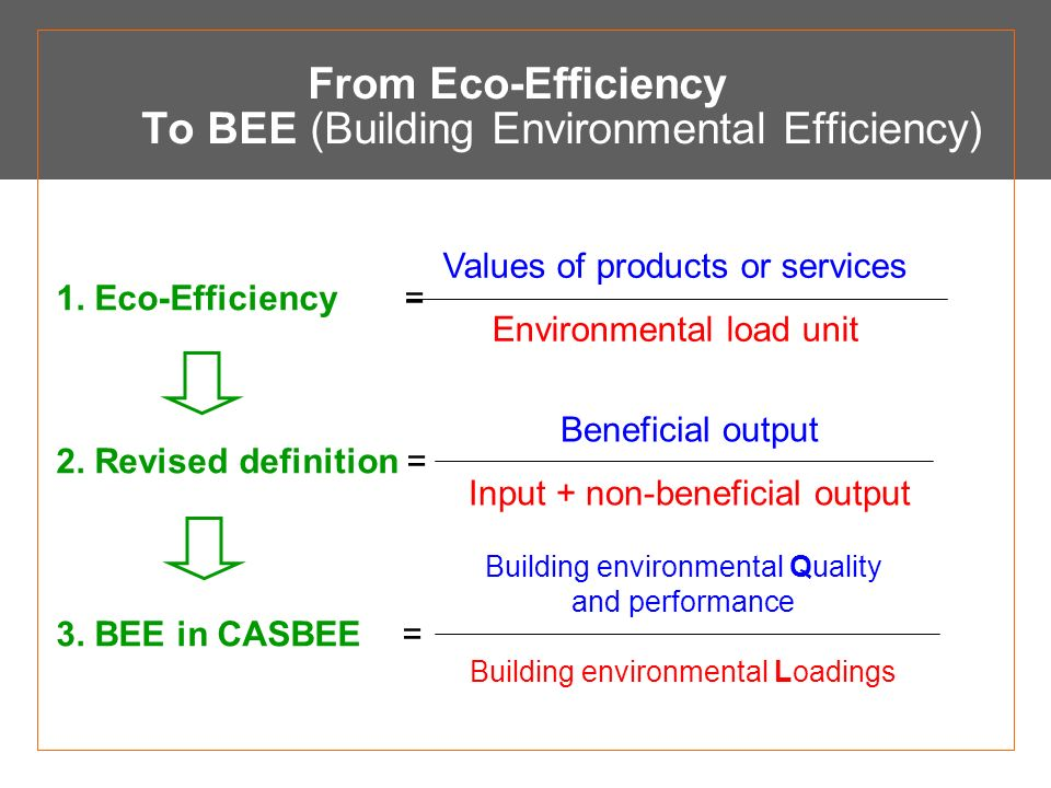 Basic Idea of CASBEE (contd) Assessment result is finally indicated in terms of BEE = Q / L BEE: Building Environmental Efficiency Q : Building Environmental Quality & Performance L : Building Environmental Loadings