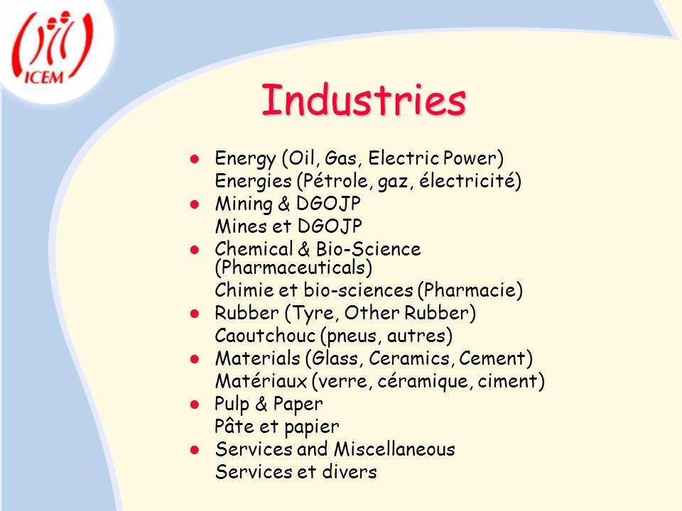 Industries Energy (Oil, Gas, Electric Power) Energies (Pétrole, gaz, électricité) Mining & DGOJP Mines et DGOJP Chemical & Bio-Science (Pharmaceutical