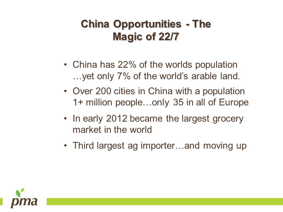 China Opportunities - The Magic of 22/7 China has 22% of the worlds population …yet only 7% of the worlds arable land. Over 200 cities in China with a