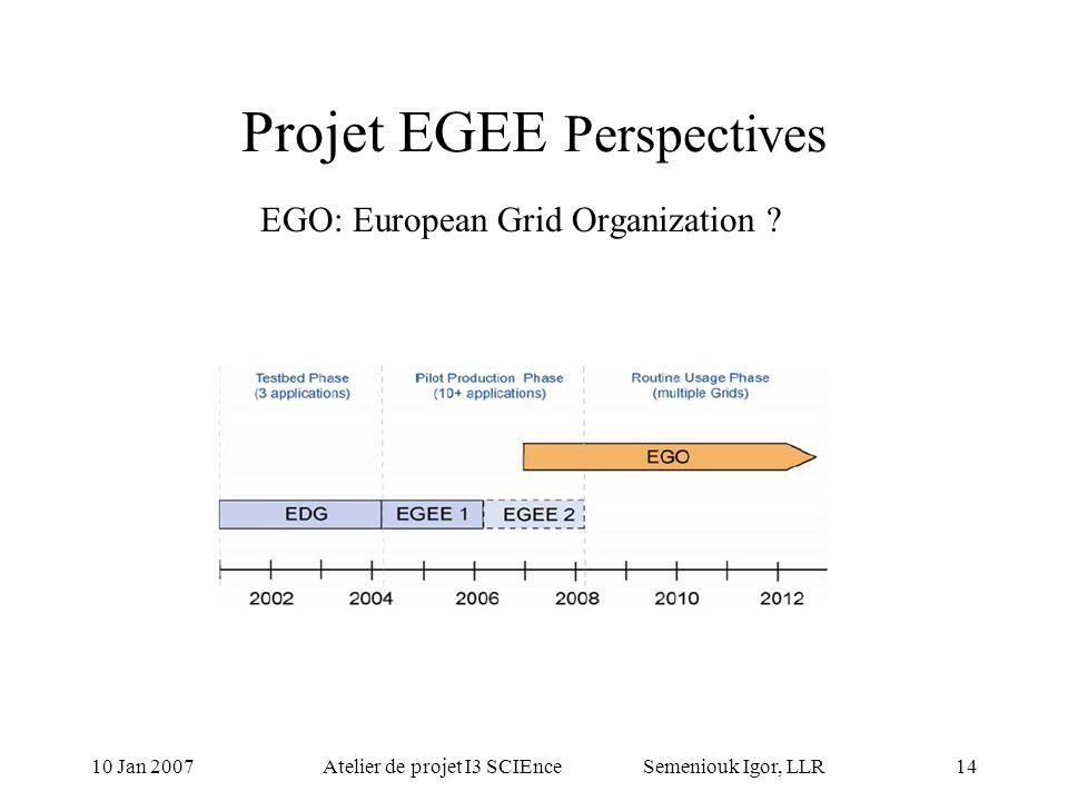 10 Jan 2007Atelier de projet I3 SCIEnce Semeniouk Igor, LLR13 Infrastructure EGEE / VO EGEE (Avril 2004) –Financé par lUE (32M) –Deux ans EGEE-II (Avril 2006) –Proposé à lUE (~30M) –Transition en cours –Deux ans.