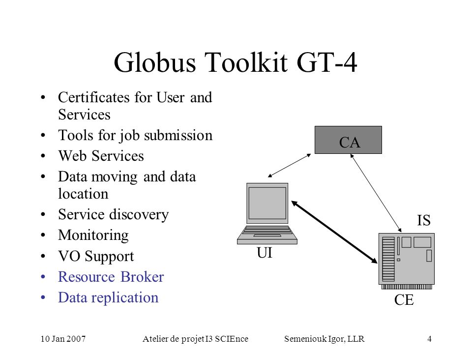 10 Jan 2007Atelier de projet I3 SCIEnce Semeniouk Igor, LLR3 Middleware and GRIDS Middleware –Globus Toolkit, Xgrid, Sun Grid, … –CORBA, Condor, RPC, … –User Identification Certificate, password, Kerberos, … GRIDs –LCG, EGEE, NorthGrid, …