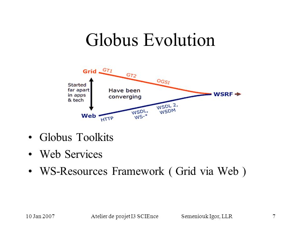 10 Jan 2007Atelier de projet I3 SCIEnce Semeniouk Igor, LLR6 Distributed Programming Frameworks NetSolve/GridSolve - NetSolve/GridSolve is an RPC- based library for executing solver code on Grid resources.NetSolve/GridSolve Ninf-G - Ninf-G allows existing programming libraries to be used in a distributed fashion on a Grid using the RPC framework.Ninf-G MPICH-G2 - MPICH-G2 is a Grid-enabled implementation of the popular MPI (Message Passing Interface) frameworkMPICH-G2 Condor-G, DAGman - Condor-G and DAGman can be used to execute complex workflows (consisting of multiple independent or related jobs) using Grid compute resources via GRAM or Condor.Condor-G, DAGman