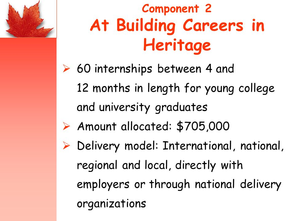 Component 2 At Building Careers in Heritage 60 internships between 4 and 12 months in length for young college and university graduates Amount allocated: $705,000 Delivery model: International, national, regional and local, directly with employers or through national delivery organizations