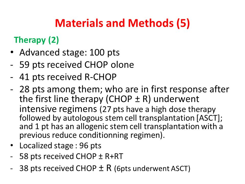 Advanced stage: 100 pts -59 pts received CHOP olone -41 pts received R-CHOP -28 pts among them; who are in first response after the first line therapy