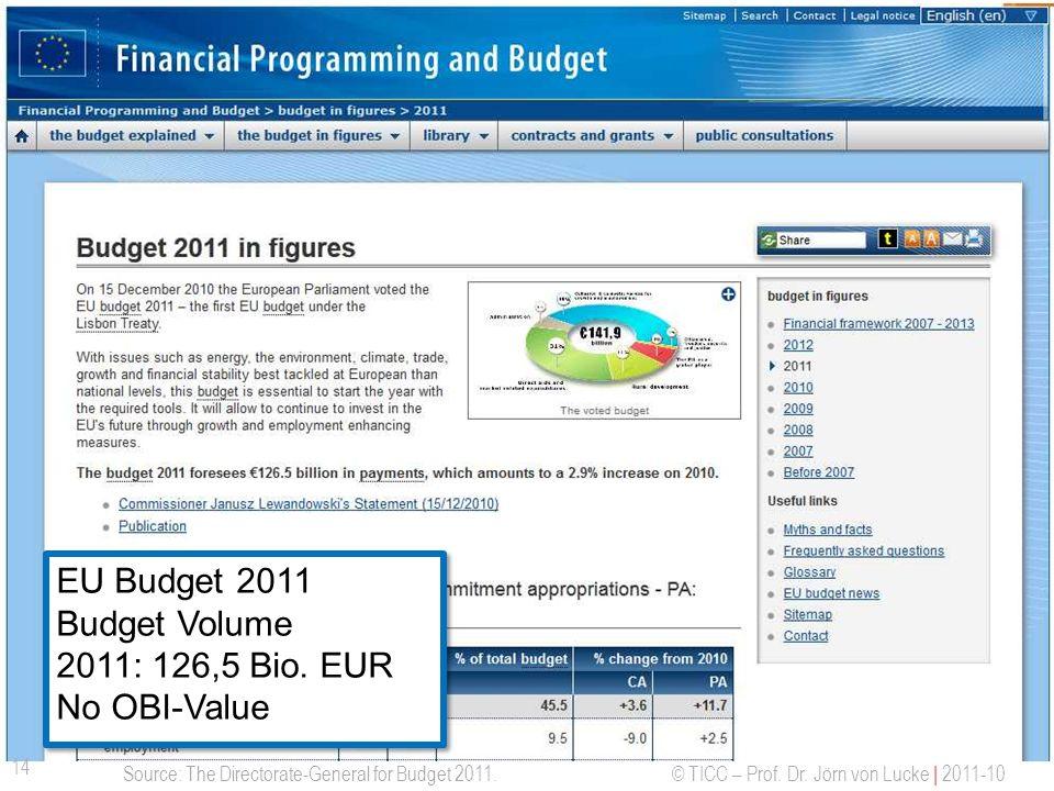 © TICC – Prof. Dr. Jörn von Lucke | 2011-10 14 EU Budget 2011 Budget Volume 2011: 126,5 Bio. EUR No OBI-Value EU Budget 2011 Budget Volume 2011: 126,5