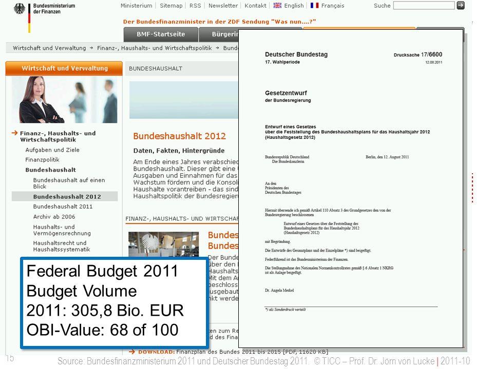 © TICC – Prof. Dr. Jörn von Lucke | 2011-10 15 Agenda Open Budget - Offenes Haushaltswesens Open Budget Data - Offene Haushaltsdaten Anmerkungen zur Ö
