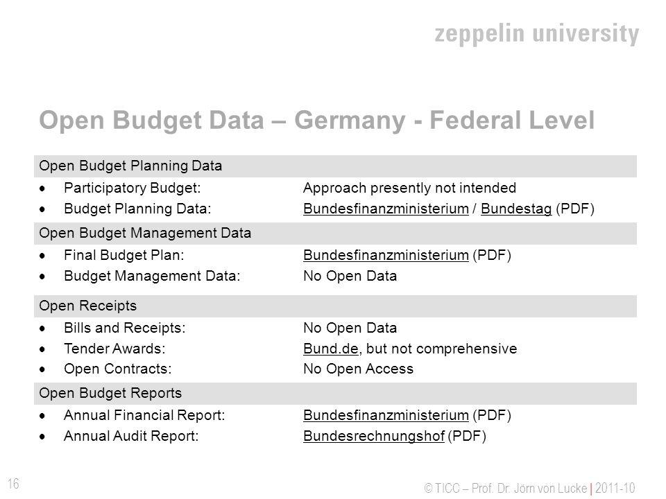 © TICC – Prof. Dr. Jörn von Lucke | 2011-10 Open Budget Data – Germany - Federal Level 16 Open Budget Planning Data Participatory Budget: Budget Plann