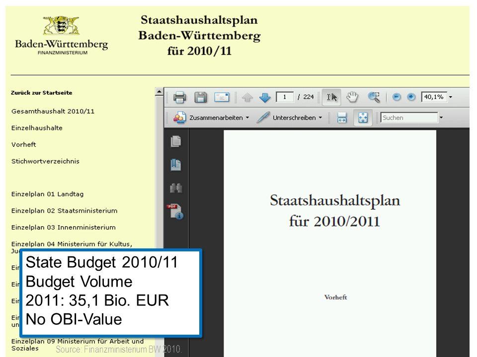 © TICC – Prof. Dr. Jörn von Lucke | 2011-10 Offene Haushaltsdaten – Baden-Württemberg 17 State Budget 2010/11 Budget Volume 2011: 35,1 Bio. EUR No OBI