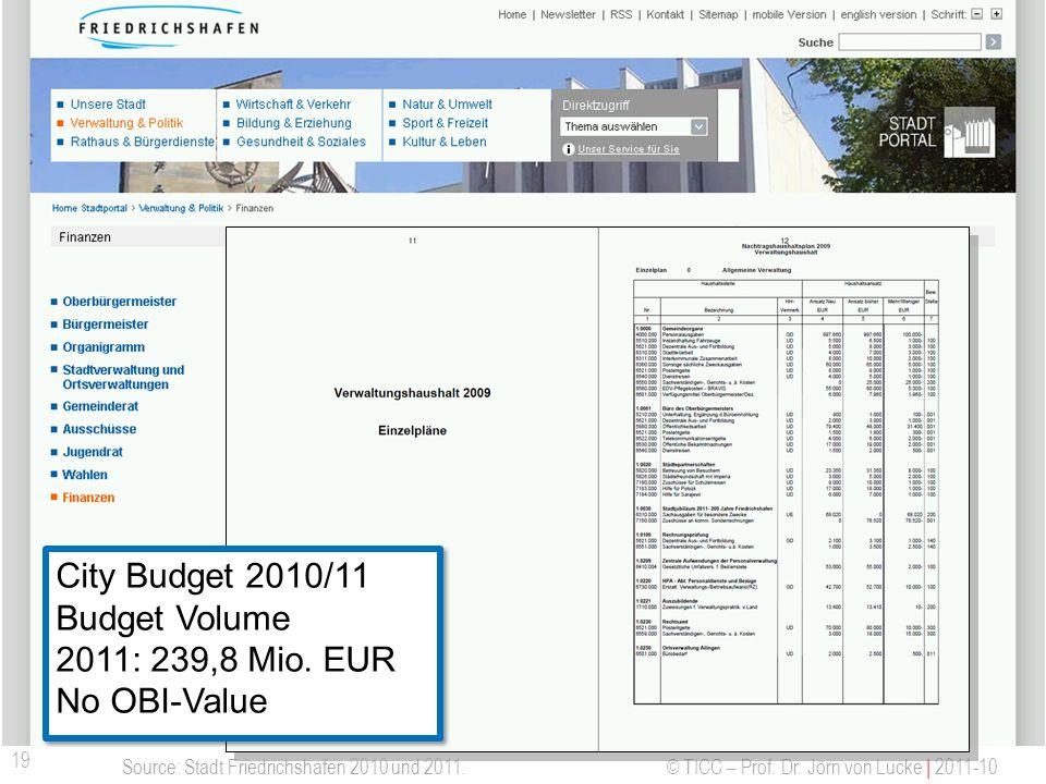 © TICC – Prof. Dr. Jörn von Lucke | 2011-10 Offene Haushaltsdaten – Stadt Friedrichshafen 19 City Budget 2010/11 Budget Volume 2011: 239,8 Mio. EUR No