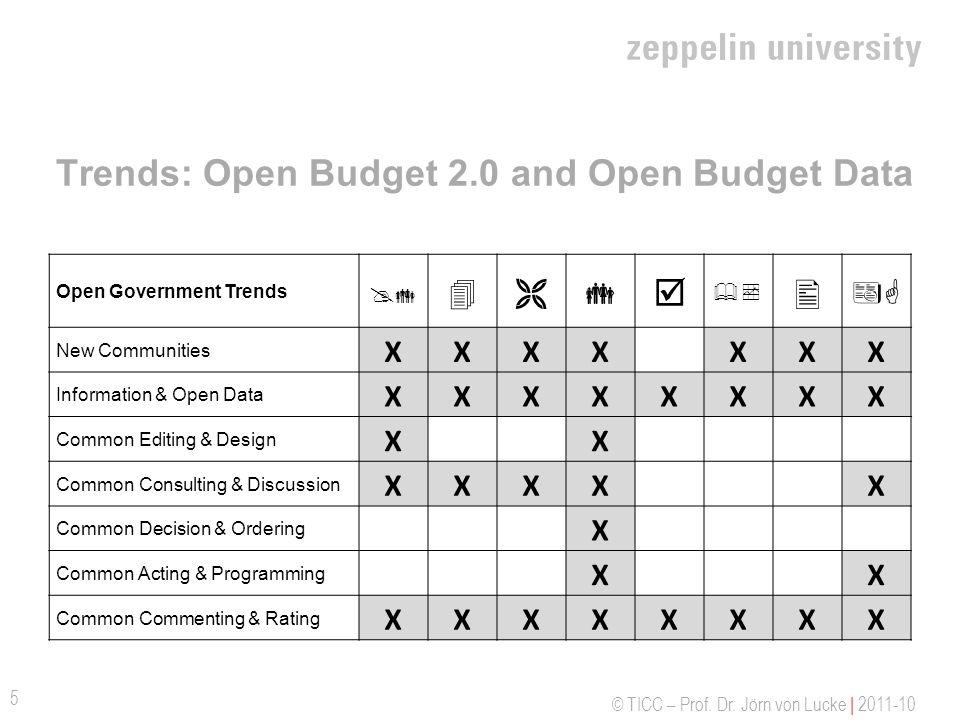 © TICC – Prof. Dr. Jörn von Lucke | 2011-10 Trends: Open Budget 2.0 and Open Budget Data 5 Open Government Trends New Communities XXXXXXX Information