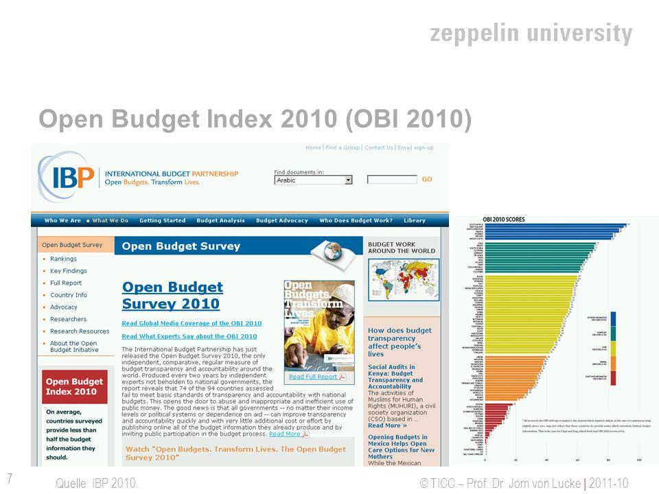 © TICC – Prof. Dr. Jörn von Lucke | 2011-10 Open Budget Index 2010 (OBI 2010) Quelle: IBP 2010. 7