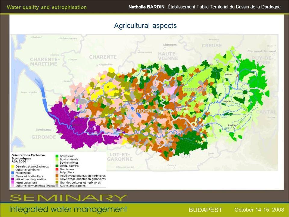 Nathalie BARDINÉtablissement Public Territorial du Bassin de la Dordogne Water quality and eutrophisation Agricultural aspects