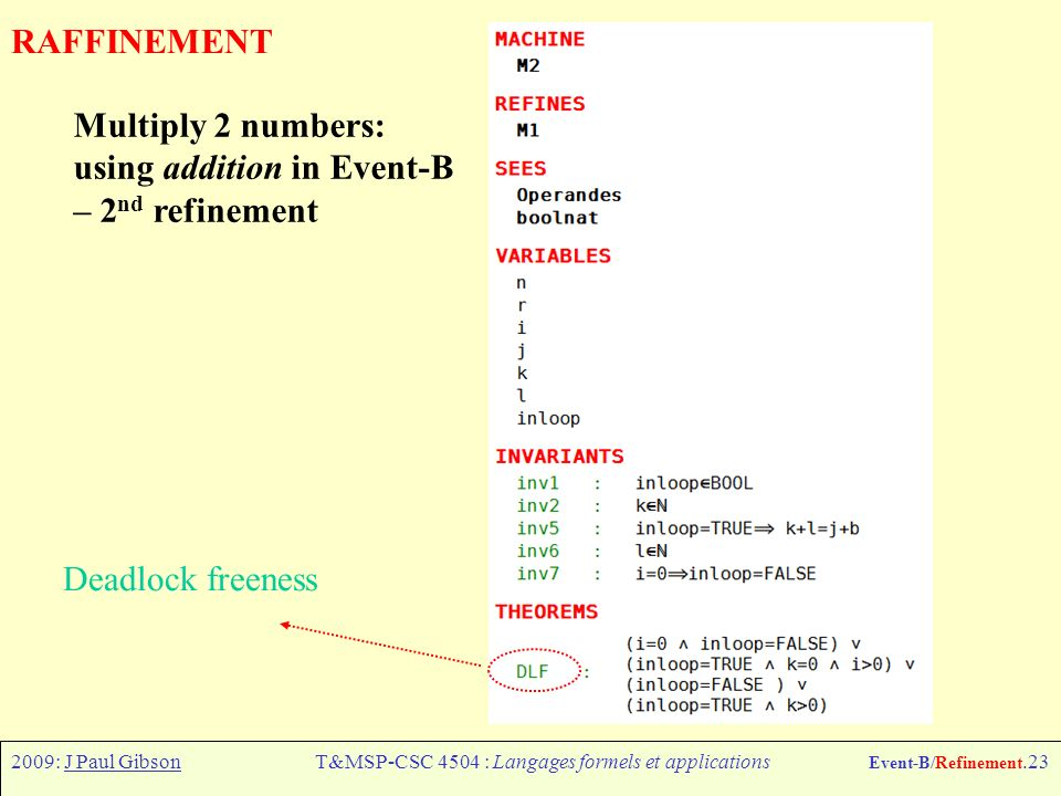 2009: J Paul GibsonT&MSP-CSC 4504 : Langages formels et applications Event-B/Refinement.23 RAFFINEMENT Multiply 2 numbers: using addition in Event-B – 2 nd refinement Deadlock freeness