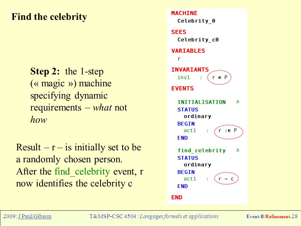 2009: J Paul GibsonT&MSP-CSC 4504 : Langages formels et applications Event-B/Refinement.28 Find the celebrity Step 2: the 1-step (« magic ») machine specifying dynamic requirements – what not how Result – r – is initially set to be a randomly chosen person.