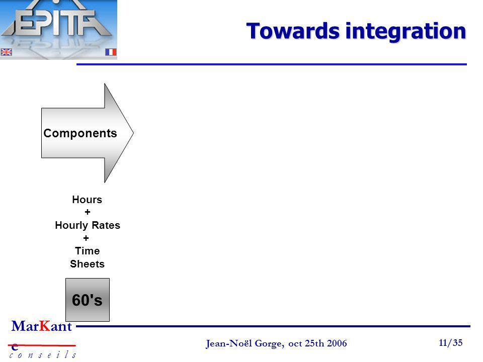 Page 11 Jean-Noël Gorge 3 mai 1999 11/58 MarKant e c o n s e i l s Jean-Noël Gorge, oct 25th 2006 11/35 Towards integration Components Hours + Hourly