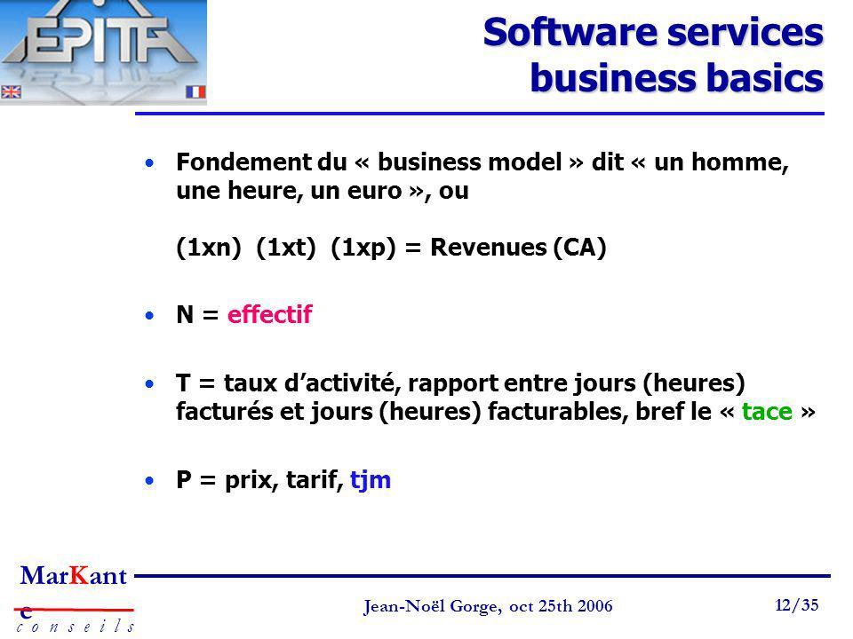 Page 12 Jean-Noël Gorge 3 mai 1999 12/58 MarKant e c o n s e i l s Jean-Noël Gorge, oct 25th 2006 12/35 Software services business basics Fondement du