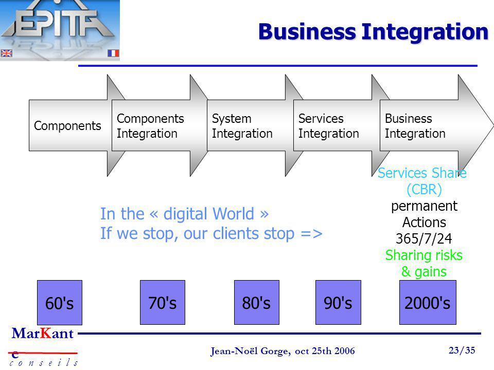 Page 23 Jean-Noël Gorge 3 mai 1999 23/58 MarKant e c o n s e i l s Jean-Noël Gorge, oct 25th 2006 23/35 Components Integration System Integration 60's