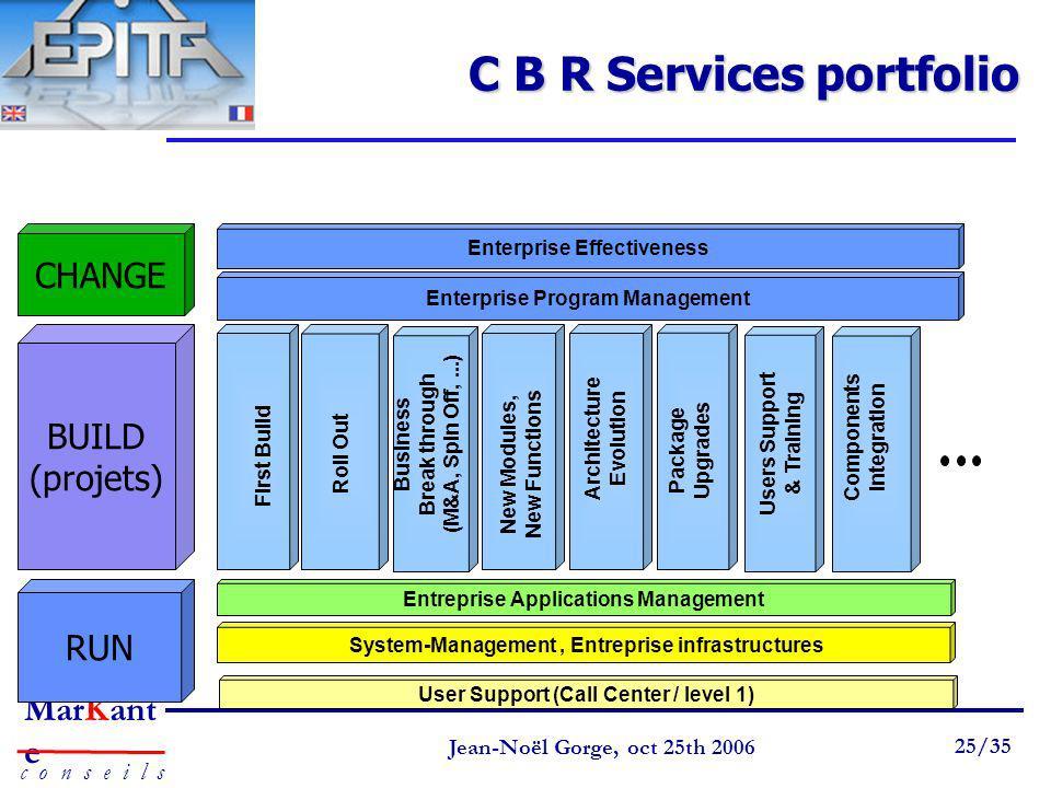 Page 25 Jean-Noël Gorge 3 mai 1999 25/58 MarKant e c o n s e i l s Jean-Noël Gorge, oct 25th 2006 25/35 C B R Services portfolio System-Management, En