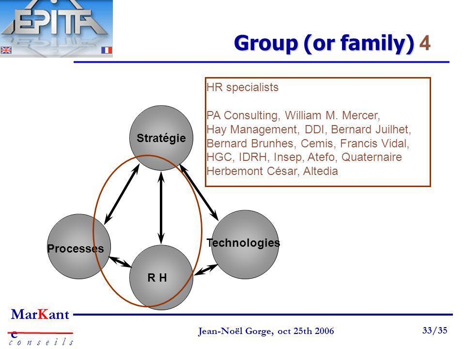 Page 33 Jean-Noël Gorge 3 mai 1999 33/58 MarKant e c o n s e i l s Jean-Noël Gorge, oct 25th 2006 33/35 Group (or family) Group (or family) 4 Stratégi