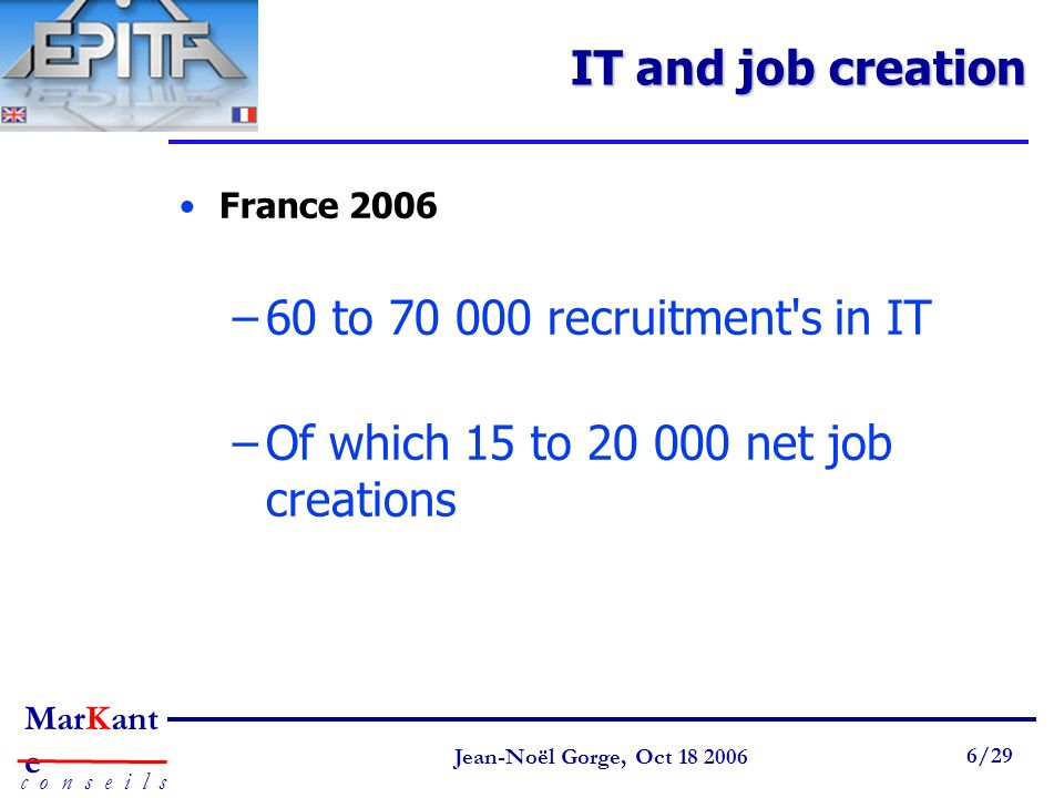 Page 6 Jean-Noël Gorge 3 mai 1999 6/58 MarKant e c o n s e i l s Jean-Noël Gorge, Oct 18 2006 6/29 IT and job creation France 2006 –60 to 70 000 recruitment s in IT –Of which 15 to 20 000 net job creations