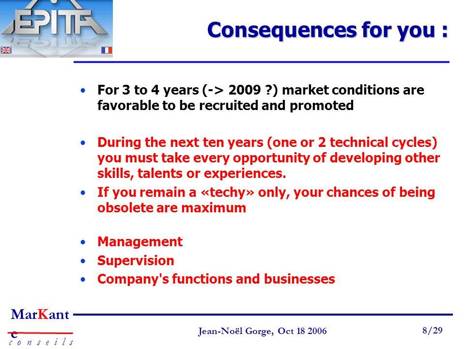 Page 29 Jean-Noël Gorge 3 mai 1999 29/58 MarKant e c o n s e i l s Jean-Noël Gorge, Oct 18th 2006 29/29 Next lecture IT services