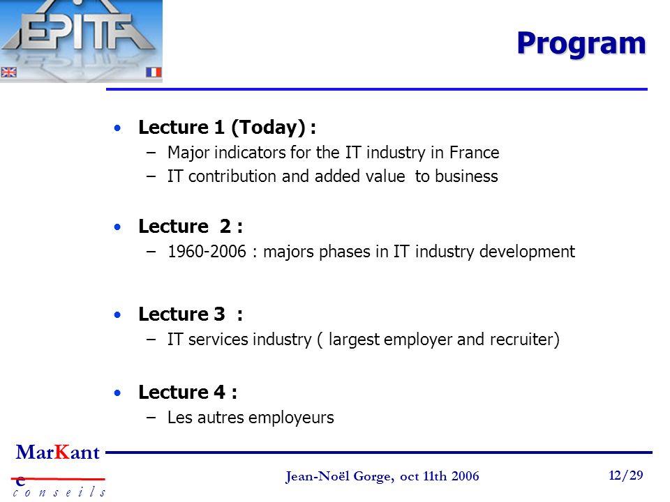 Page 12 Jean-Noël Gorge 3 mai 1999 12/58 MarKant e c o n s e i l s Jean-Noël Gorge, oct 11th 2006 12/29Program Lecture 1 (Today) : –Major indicators f
