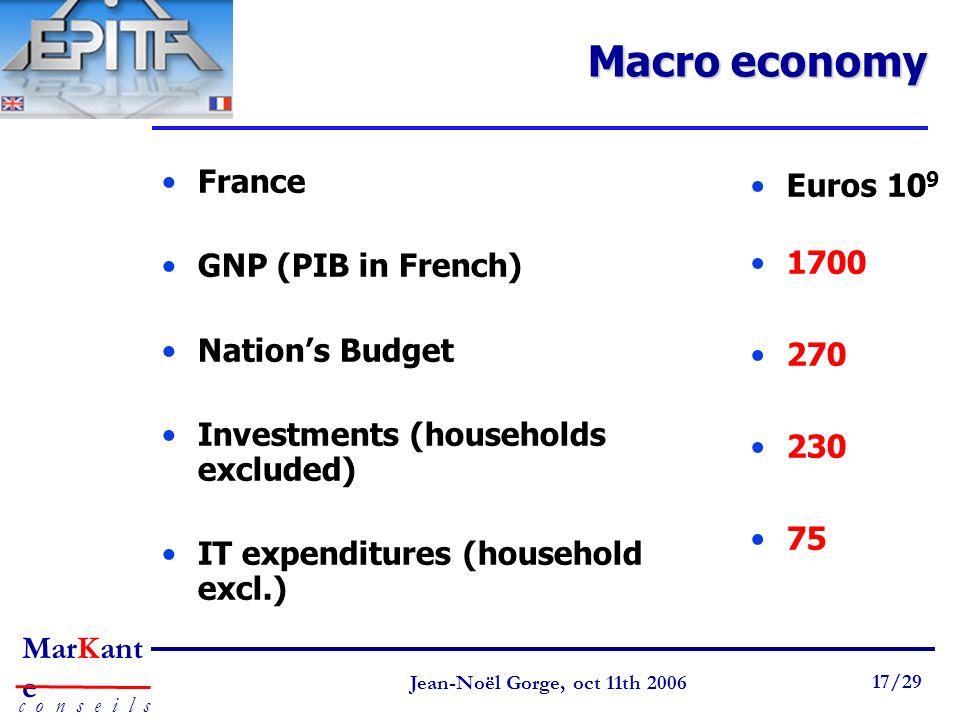 Page 17 Jean-Noël Gorge 3 mai 1999 17/58 MarKant e c o n s e i l s Jean-Noël Gorge, oct 11th 2006 17/29 Macro economy France GNP (PIB in French) Natio