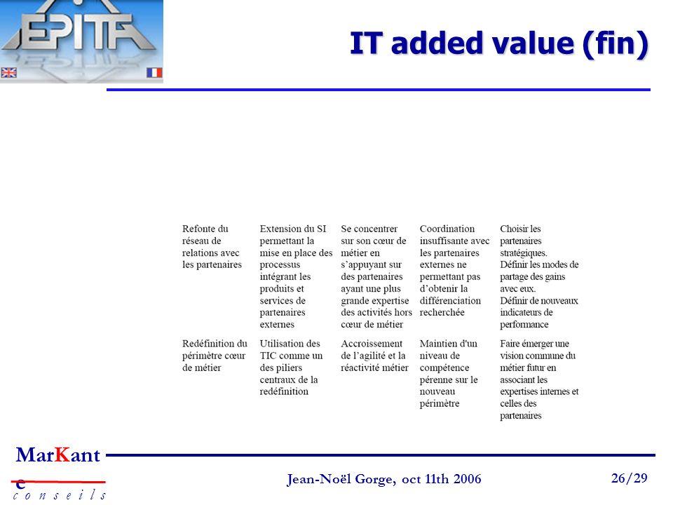 Page 26 Jean-Noël Gorge 3 mai 1999 26/58 MarKant e c o n s e i l s Jean-Noël Gorge, oct 11th 2006 26/29 IT added value (fin)