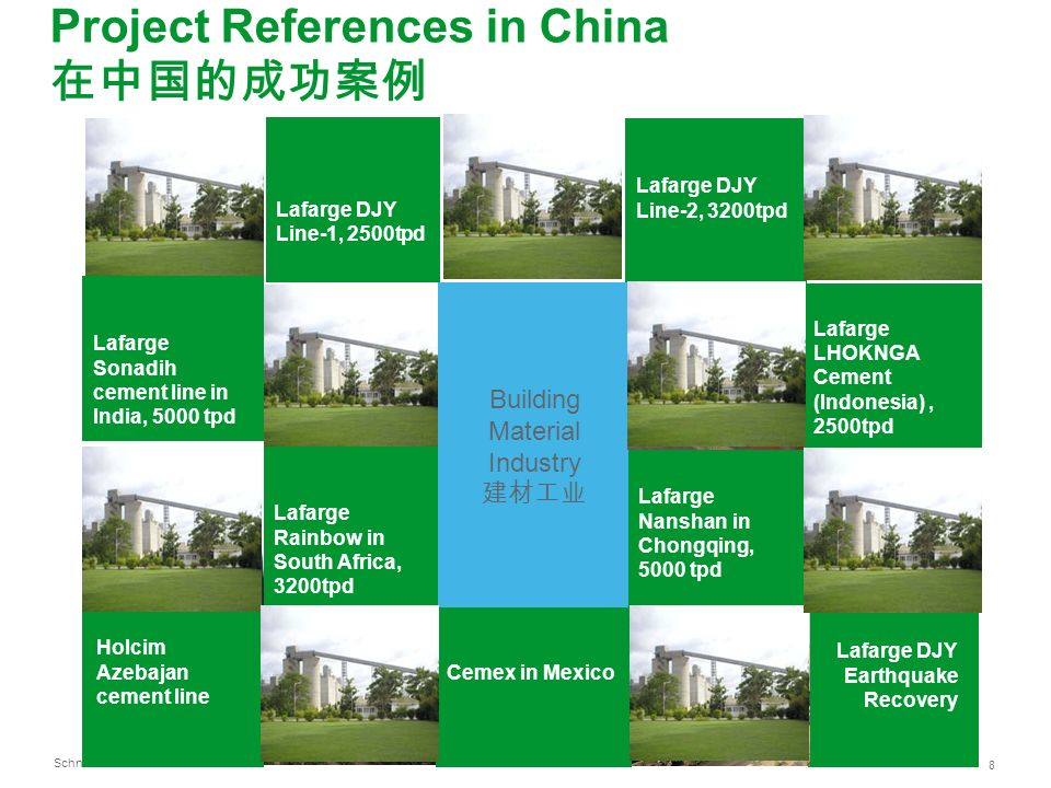 Schneider Electric 8 Project References in China Lafarge DJY Line-2, 3200tpd Lafarge LHOKNGA Cement (Indonesia), 2500tpd Lafarge Rainbow in South Afri
