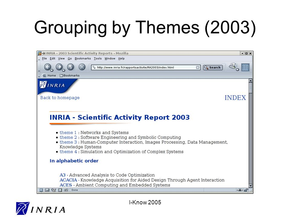 I-Know 2005 Grouping by Themes (2003)